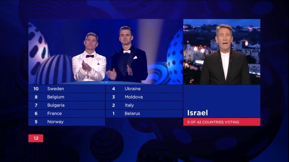 כך עושים סחיטה רגשית נפלאה, סגירתה של ערוץ 1 לאחר האירוויזיון, הקרב על המדיה // אמבד אורפז ימין